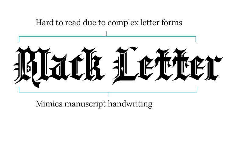 Blackletter type sample