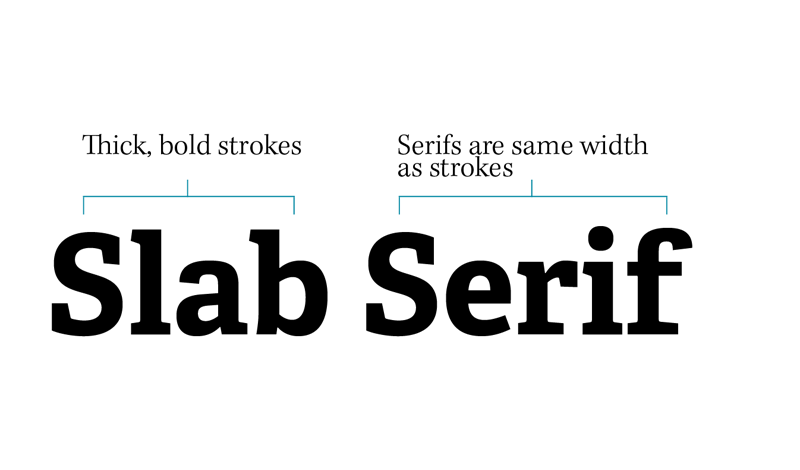 Slab serif type sample diagram