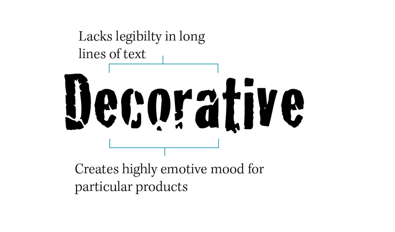 Decorative type sample diagram
