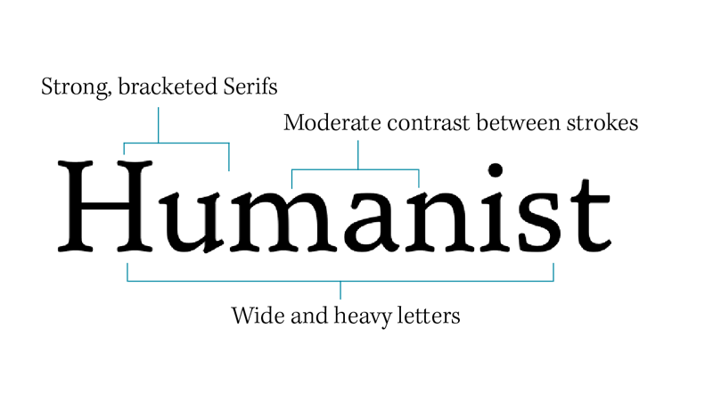 Humanist type sample diagram