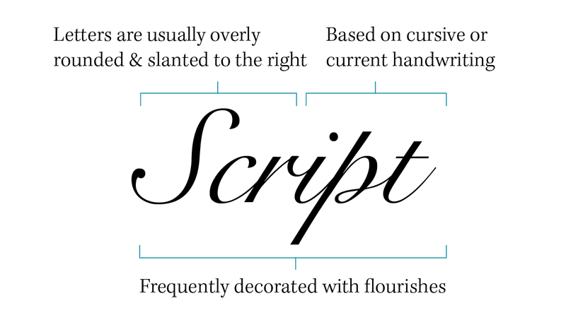 Script type sample diagram